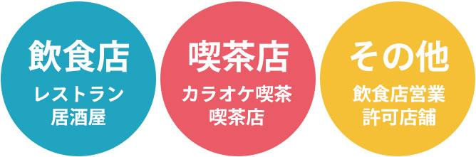 対象店舗:飲食店・喫茶店・その他飲食店営業許可店舗